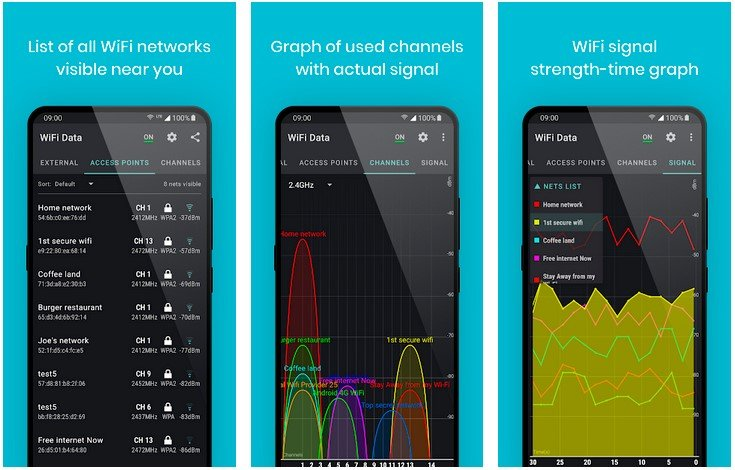 WiFi Data Analyzer